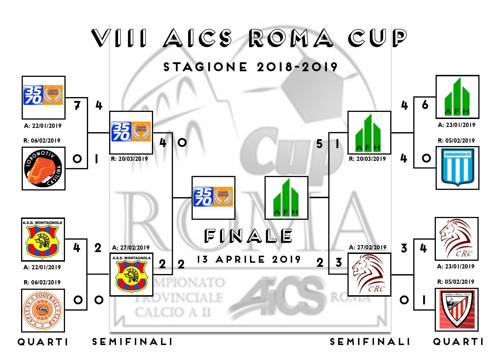 viii-aics-roma-cup-2018-2019-finale.png